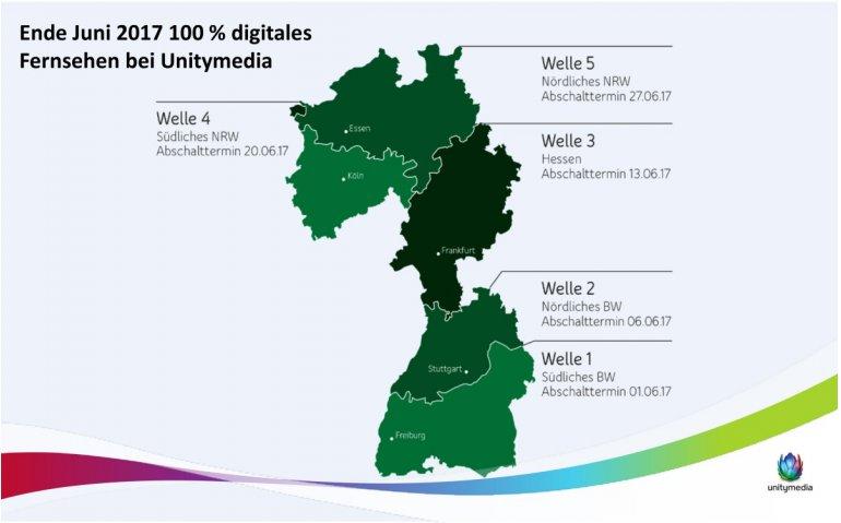 Einde analoge tv zusterbedrijven Ziggo in Duitsland en Oostenrijk
