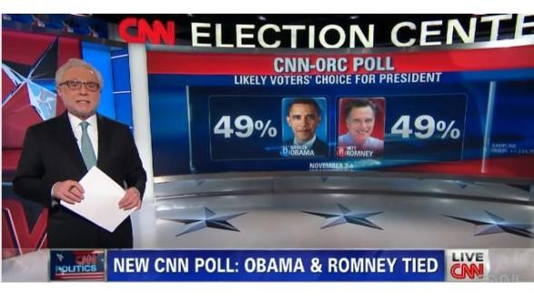 CNN brengt dagelijkse rubriek Amerikaanse verkiezingen