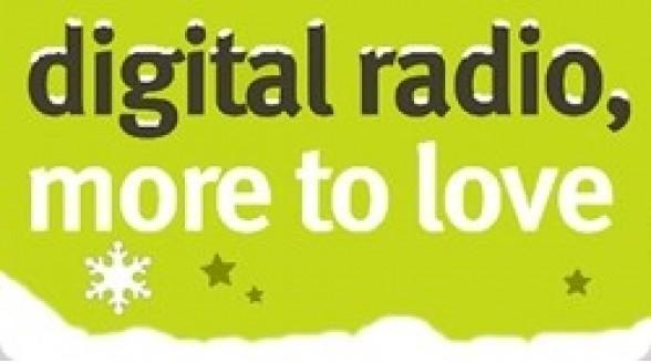 Groei digitaal radio luisteren in Nederland