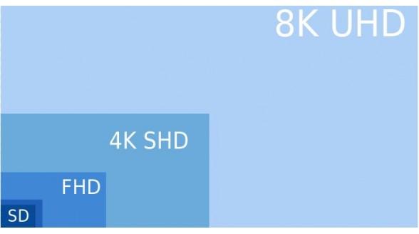Groot satellietblad raadt koop UHD TV af