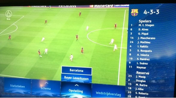 PSV live in Champions League op SBS6