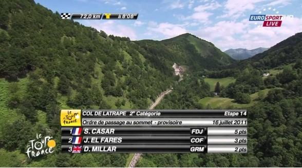 Tour de France op zes extra OTT-kanalen bij Eurosport